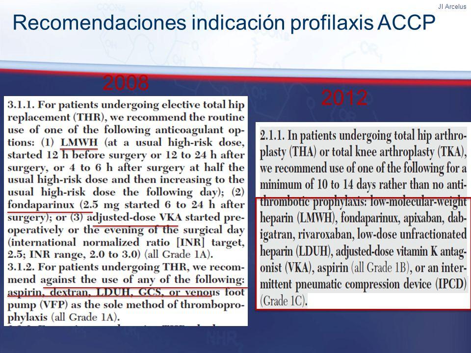 JI Arcelus Recomendaciones indicación profilaxis ACCP 2008 2012