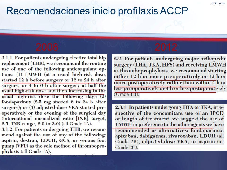 JI Arcelus Recomendaciones inicio profilaxis ACCP 20082012