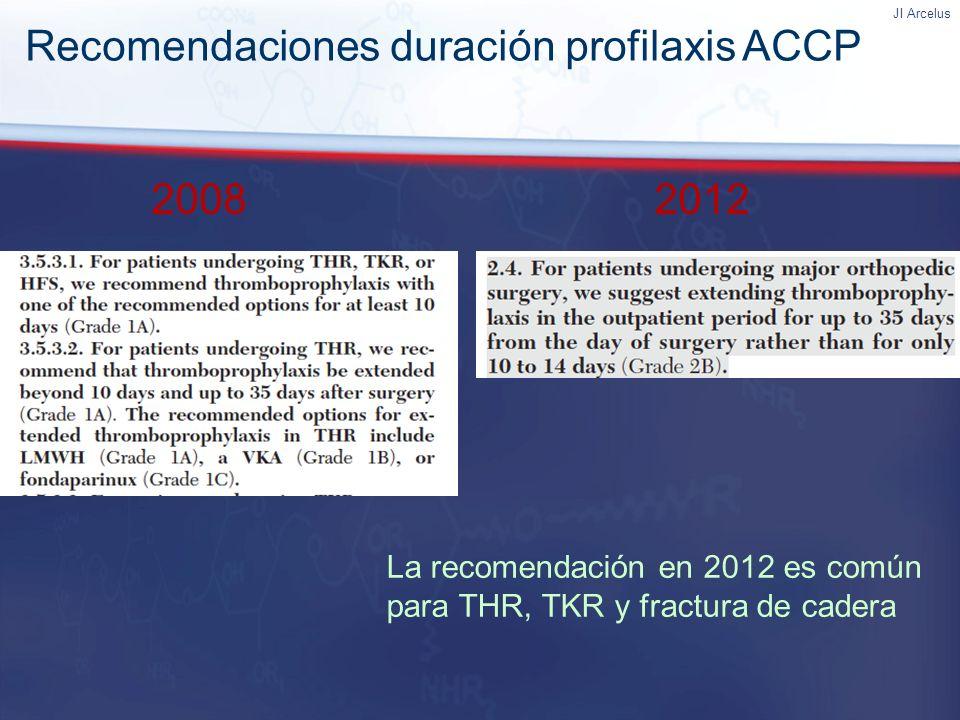 JI Arcelus Recomendaciones duración profilaxis ACCP 20082012 La recomendación en 2012 es común para THR, TKR y fractura de cadera