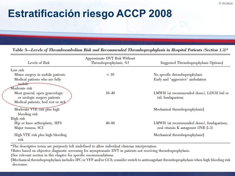 JI Arcelus Estratificación riesgo ACCP 2008