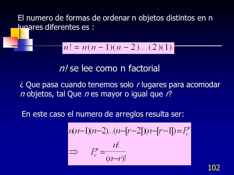 102 El numero de formas de ordenar n objetos distintos en n lugares diferentes es : n! se lee como n factorial ¿ Que pasa cuando tenemos solo r lugare