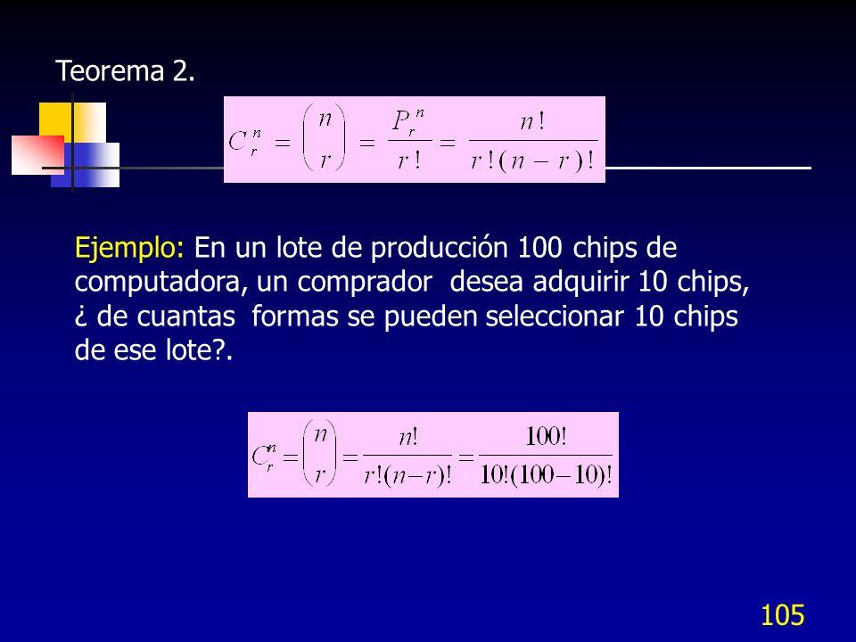 105 Teorema 2. Ejemplo: En un lote de producción 100 chips de computadora, un comprador desea adquirir 10 chips, ¿ de cuantas formas se pueden selecci