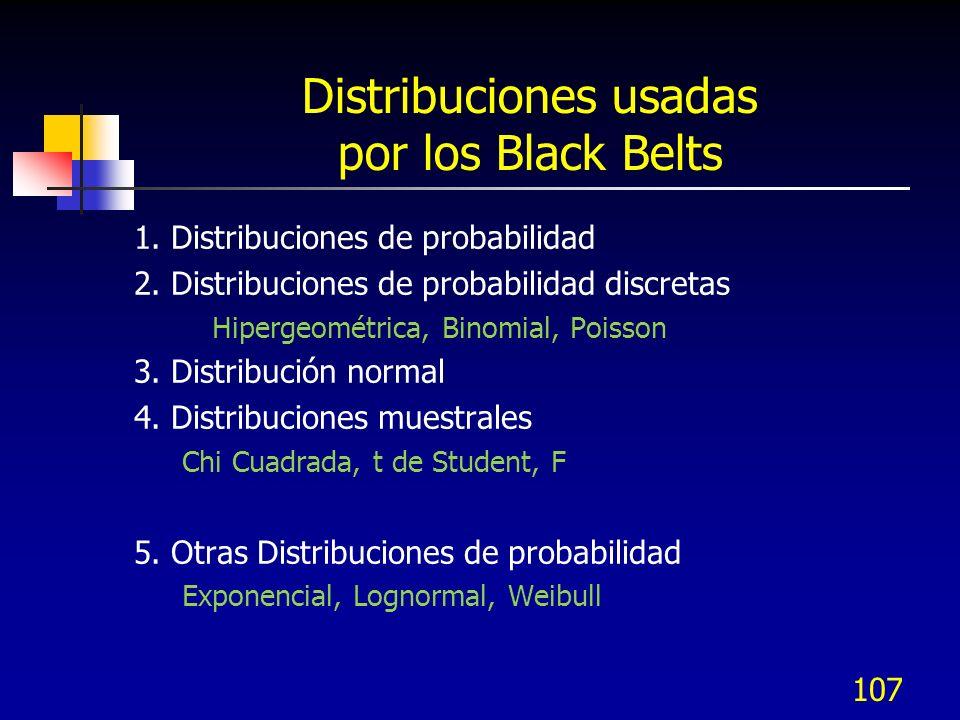 107 Distribuciones usadas por los Black Belts 1. Distribuciones de probabilidad 2. Distribuciones de probabilidad discretas Hipergeométrica, Binomial,
