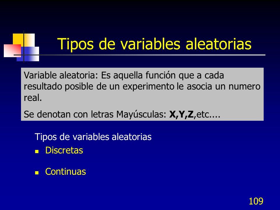 109 Tipos de variables aleatorias Discretas Continuas Variable aleatoria: Es aquella función que a cada resultado posible de un experimento le asocia