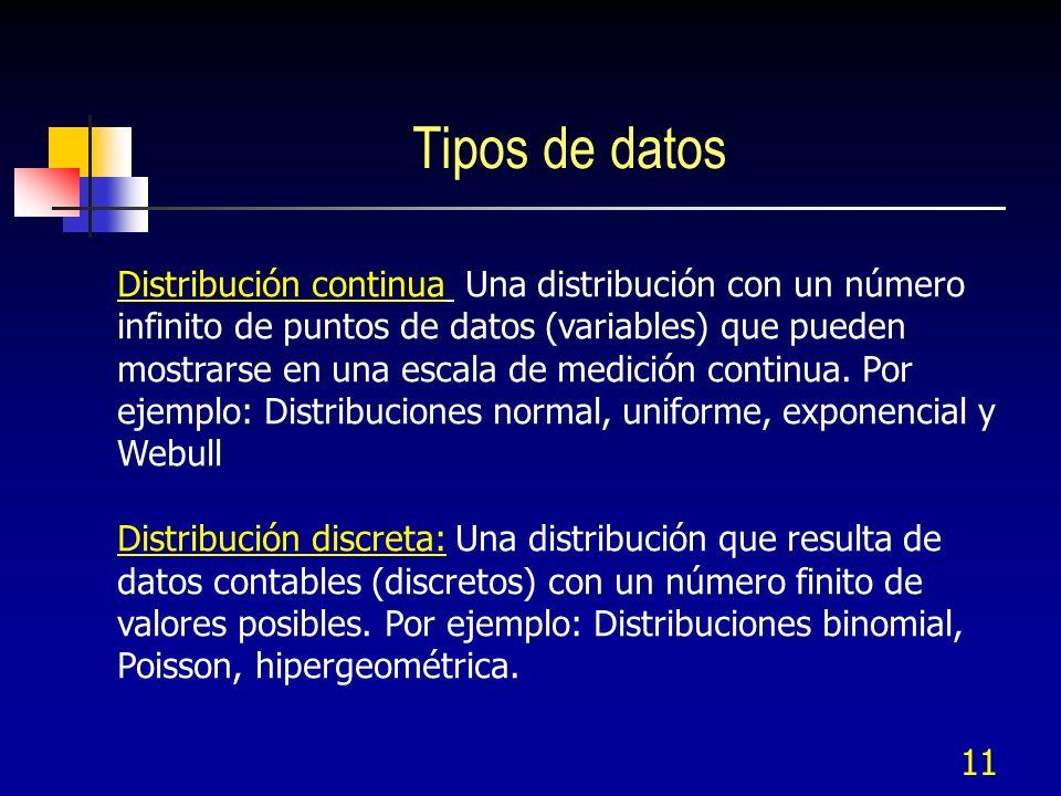 11 Tipos de datos Distribución continua Una distribución con un número infinito de puntos de datos (variables) que pueden mostrarse en una escala de m