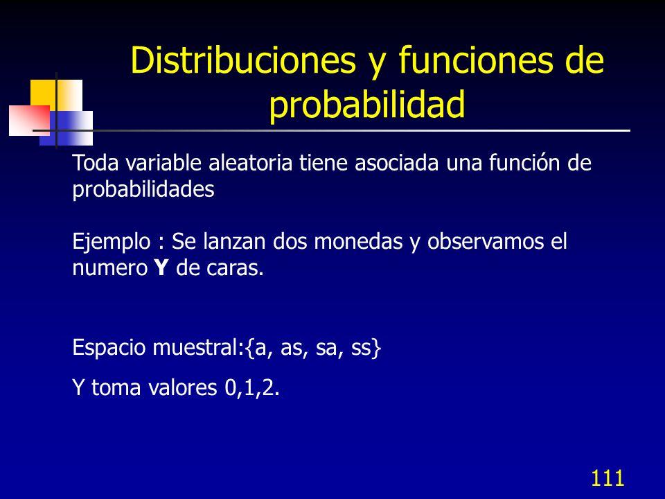111 Distribuciones y funciones de probabilidad Toda variable aleatoria tiene asociada una función de probabilidades Ejemplo : Se lanzan dos monedas y