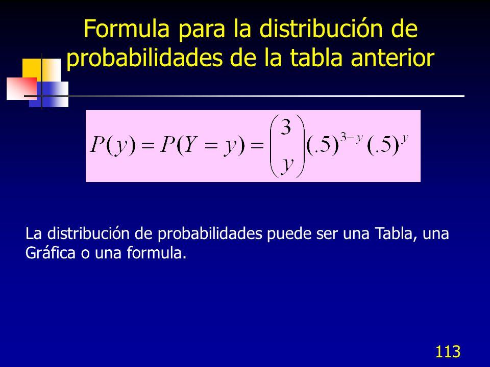 113 La distribución de probabilidades puede ser una Tabla, una Gráfica o una formula. Formula para la distribución de probabilidades de la tabla anter