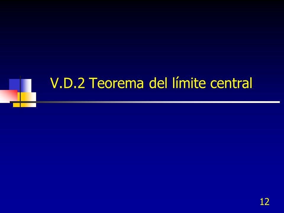 12 V.D.2 Teorema del límite central