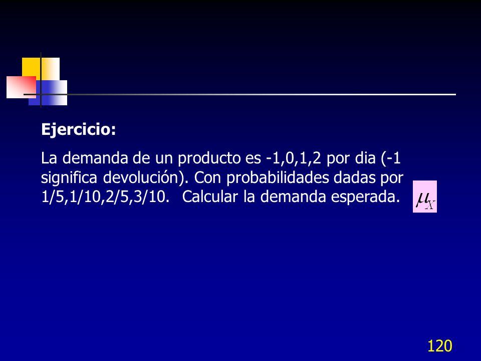 120 Ejercicio: La demanda de un producto es -1,0,1,2 por dia (-1 significa devolución). Con probabilidades dadas por 1/5,1/10,2/5,3/10. Calcular la de