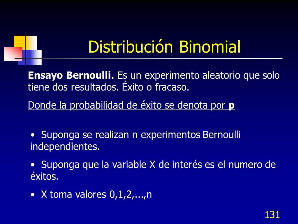 131 Distribución Binomial Ensayo Bernoulli. Es un experimento aleatorio que solo tiene dos resultados. Éxito o fracaso. Donde la probabilidad de éxito