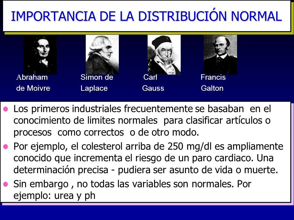 Los primeros industriales frecuentemente se basaban en el conocimiento de limites normales para clasificar artículos o procesos como correctos o de ot