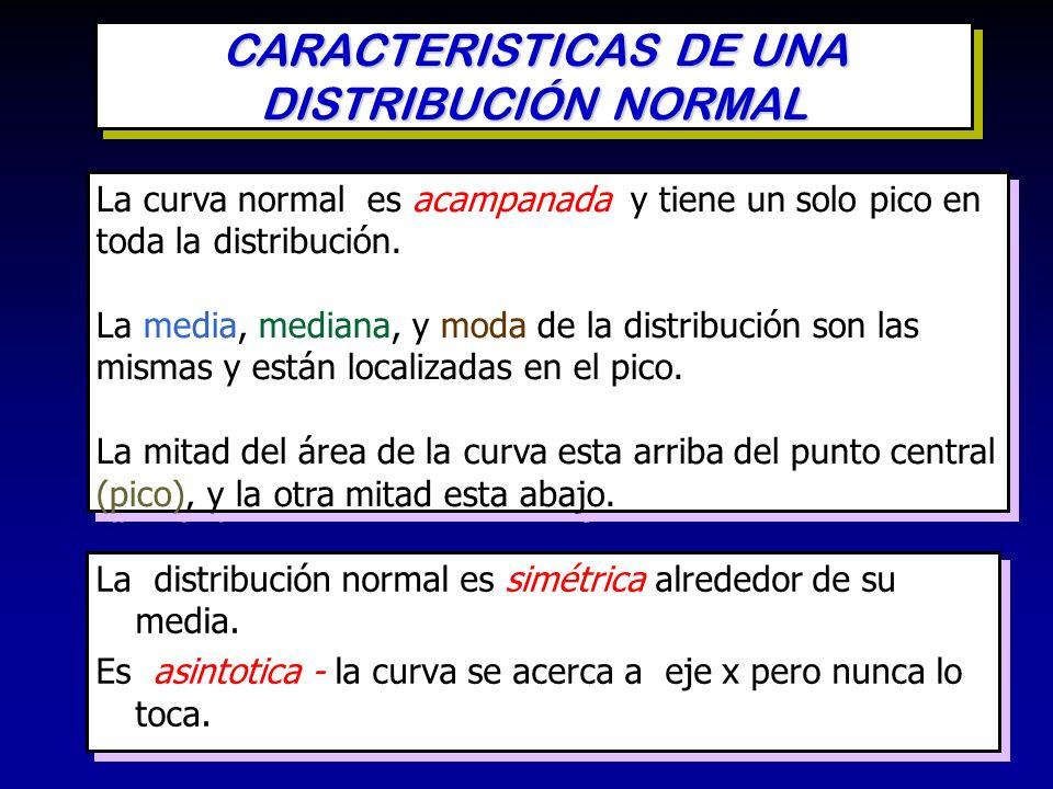 CARACTERISTICAS DE UNA DISTRIBUCIÓN NORMAL La distribución normal es simétrica alrededor de su media. Es asintotica - la curva se acerca a eje x pero