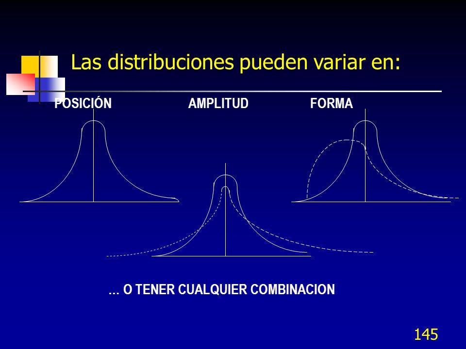 145 Las distribuciones pueden variar en: POSICIÓN AMPLITUD FORMA … O TENER CUALQUIER COMBINACION