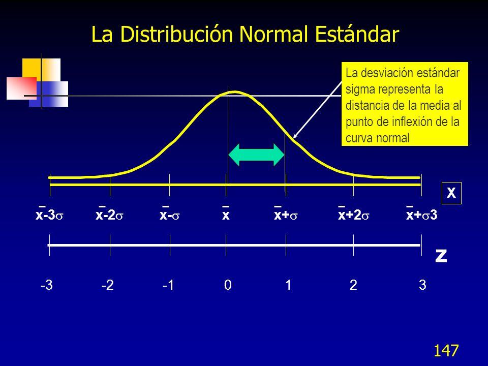 147 z 0123-2-3 x x+ x+2 x+ 3x- x-2 x-3 X La desviación estándar sigma representa la distancia de la media al punto de inflexión de la curva normal La