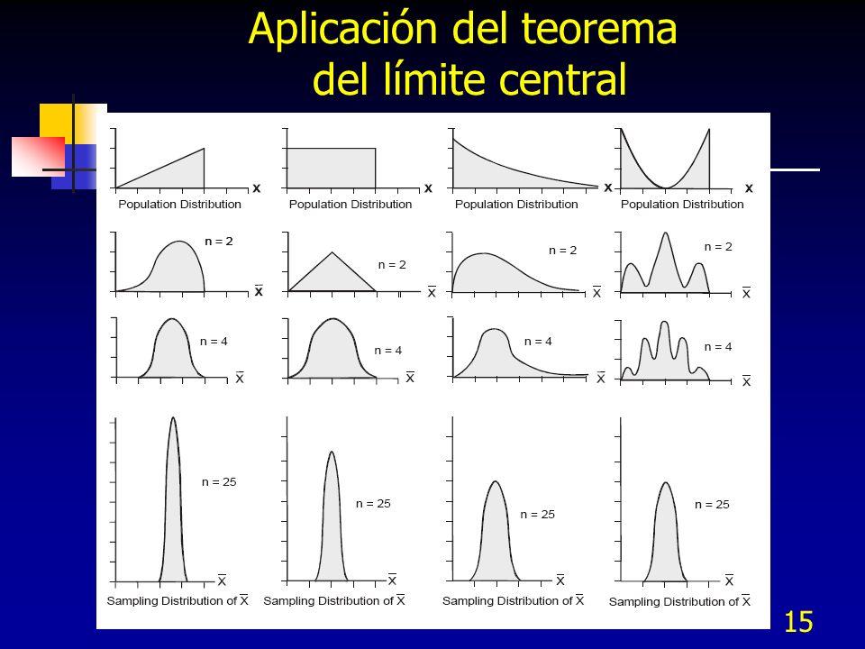 Aplicación del teorema del límite central 15
