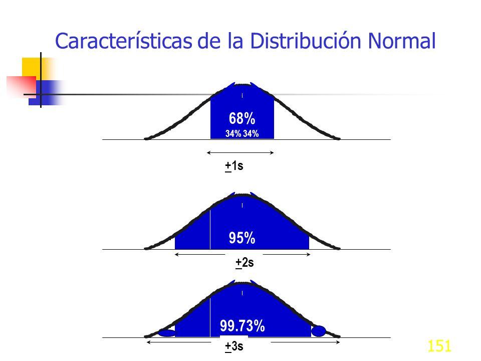 151 68% 34% 95% 99.73% +1s +2s +3s Características de la Distribución Normal
