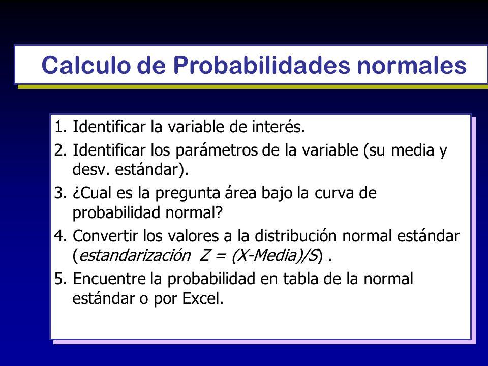 1. Identificar la variable de interés. 2. Identificar los parámetros de la variable (su media y desv. estándar). 3. ¿Cual es la pregunta área bajo la