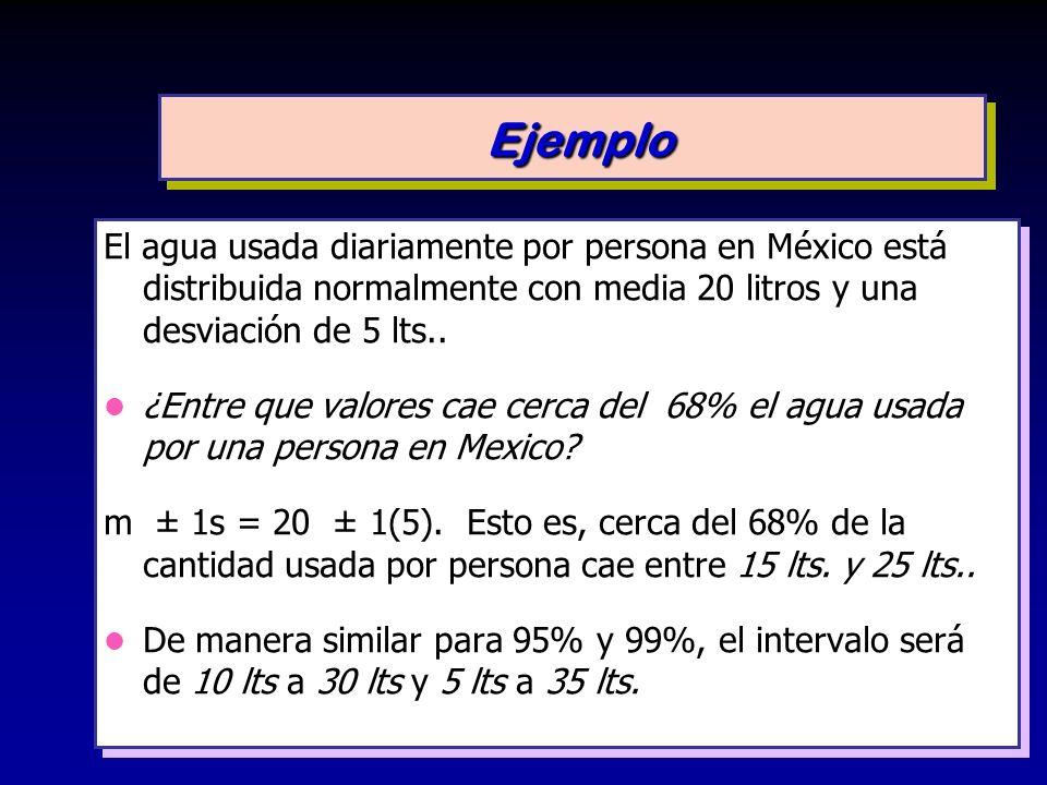 El agua usada diariamente por persona en México está distribuida normalmente con media 20 litros y una desviación de 5 lts.. ¿Entre que valores cae ce