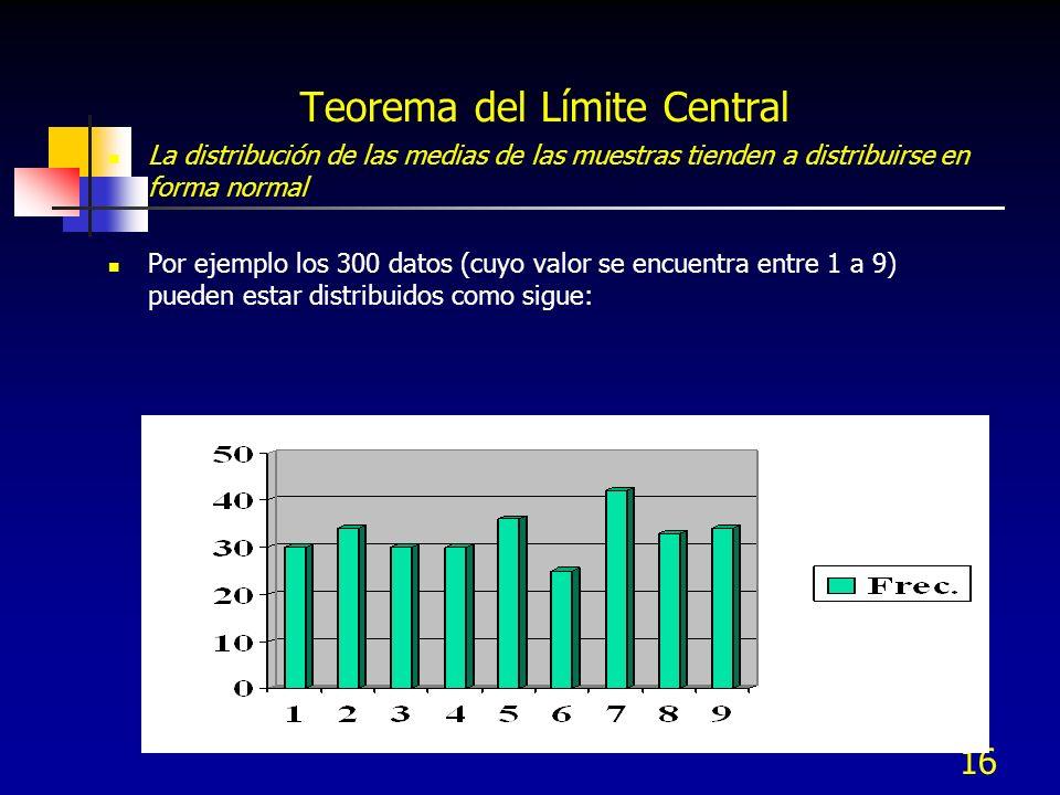 16 Teorema del Límite Central La distribución de las medias de las muestras tienden a distribuirse en forma normal Por ejemplo los 300 datos (cuyo val