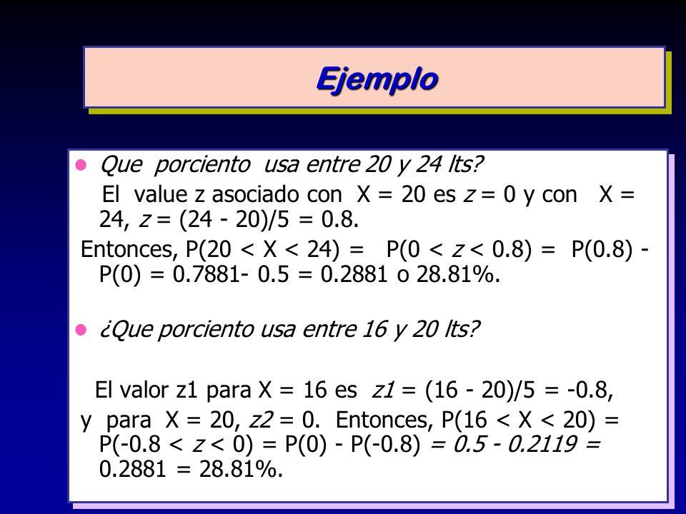 Que porciento usa entre 20 y 24 lts? El value z asociado con X = 20 es z = 0 y con X = 24, z = (24 - 20)/5 = 0.8. Entonces, P(20 < X < 24) = P(0 < z <