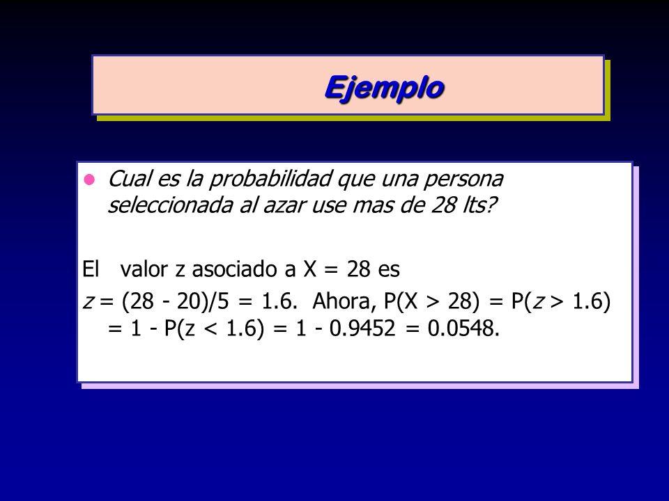 Cual es la probabilidad que una persona seleccionada al azar use mas de 28 lts? El valor z asociado a X = 28 es z = (28 - 20)/5 = 1.6. Ahora, P(X > 28