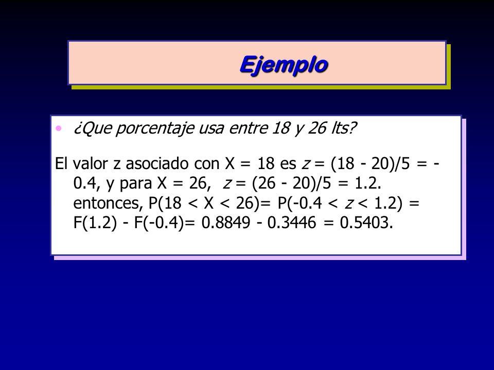 ¿Que porcentaje usa entre 18 y 26 lts? El valor z asociado con X = 18 es z = (18 - 20)/5 = - 0.4, y para X = 26, z = (26 - 20)/5 = 1.2. entonces, P(18