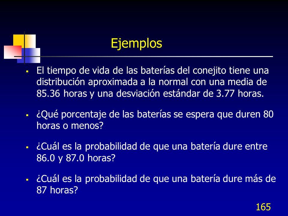 165 El tiempo de vida de las baterías del conejito tiene una distribución aproximada a la normal con una media de 85.36 horas y una desviación estánda