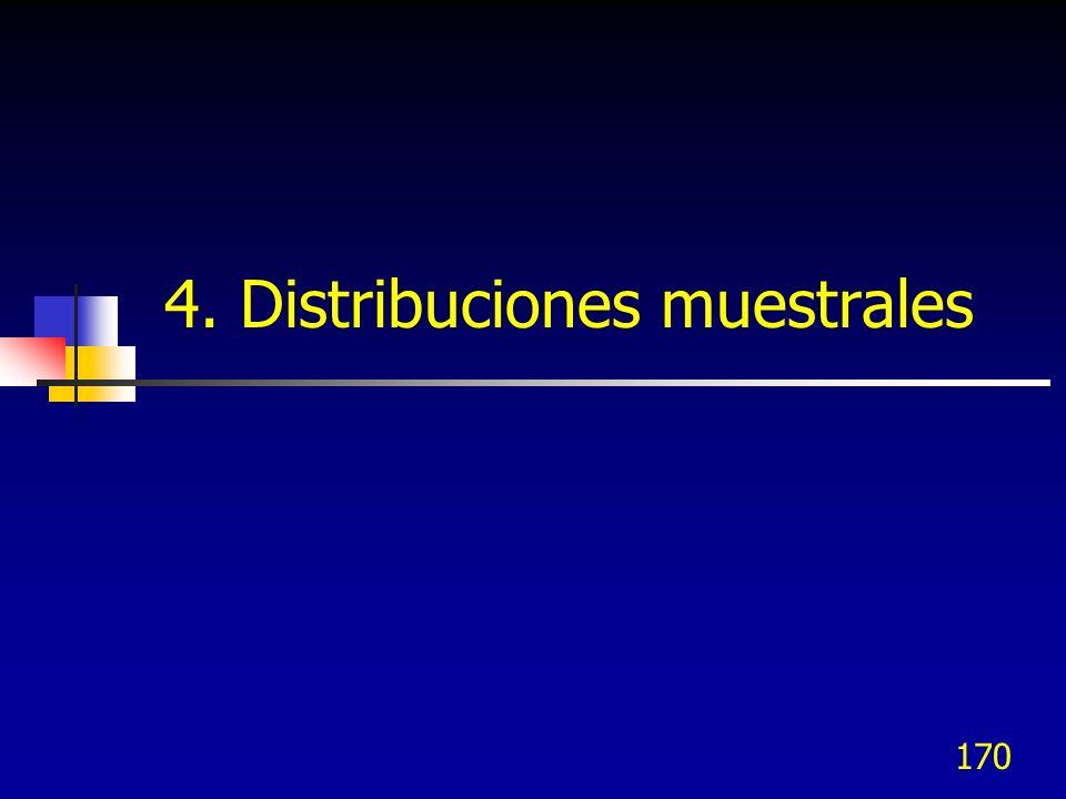 170 4. Distribuciones muestrales