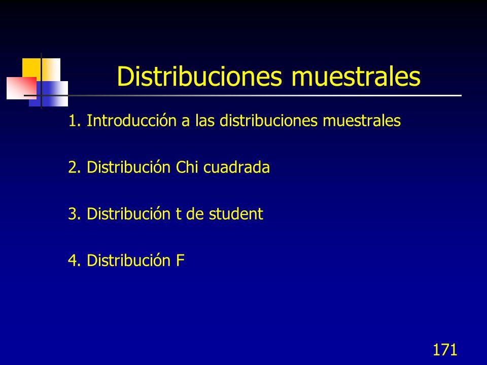 Distribuciones muestrales 1. Introducción a las distribuciones muestrales 2. Distribución Chi cuadrada 3. Distribución t de student 4. Distribución F