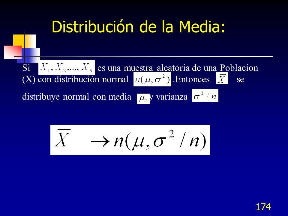 174 Distribución de la Media: Si es una muestra aleatoria de una Poblacion (X) con distribución normal.Entonces se distribuye normal con media y varia