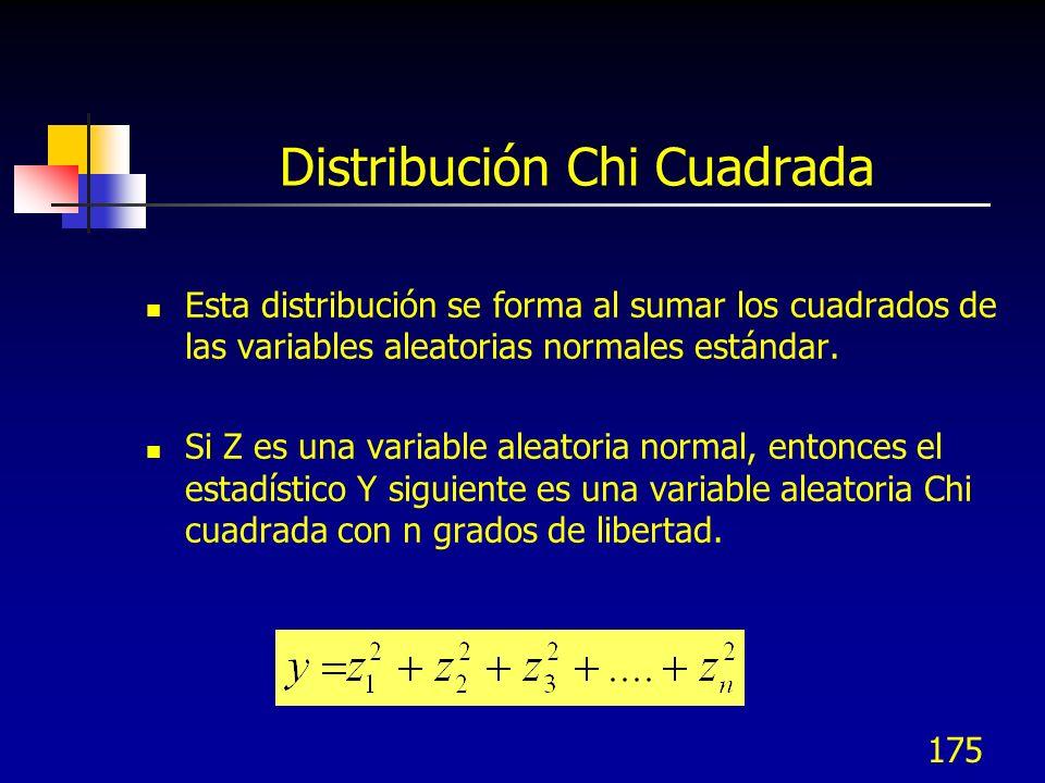 175 Distribución Chi Cuadrada Esta distribución se forma al sumar los cuadrados de las variables aleatorias normales estándar. Si Z es una variable al