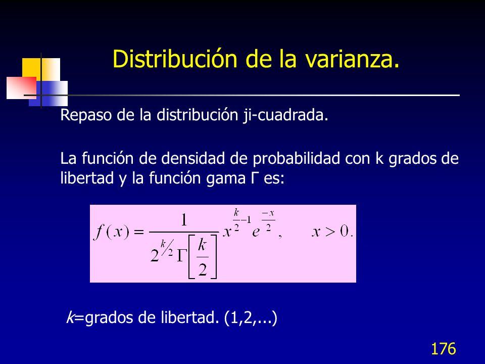 176 Distribución de la varianza. Repaso de la distribución ji-cuadrada. La función de densidad de probabilidad con k grados de libertad y la función g