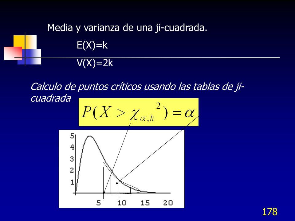 178 Media y varianza de una ji-cuadrada. E(X)=k V(X)=2k Calculo de puntos críticos usando las tablas de ji- cuadrada