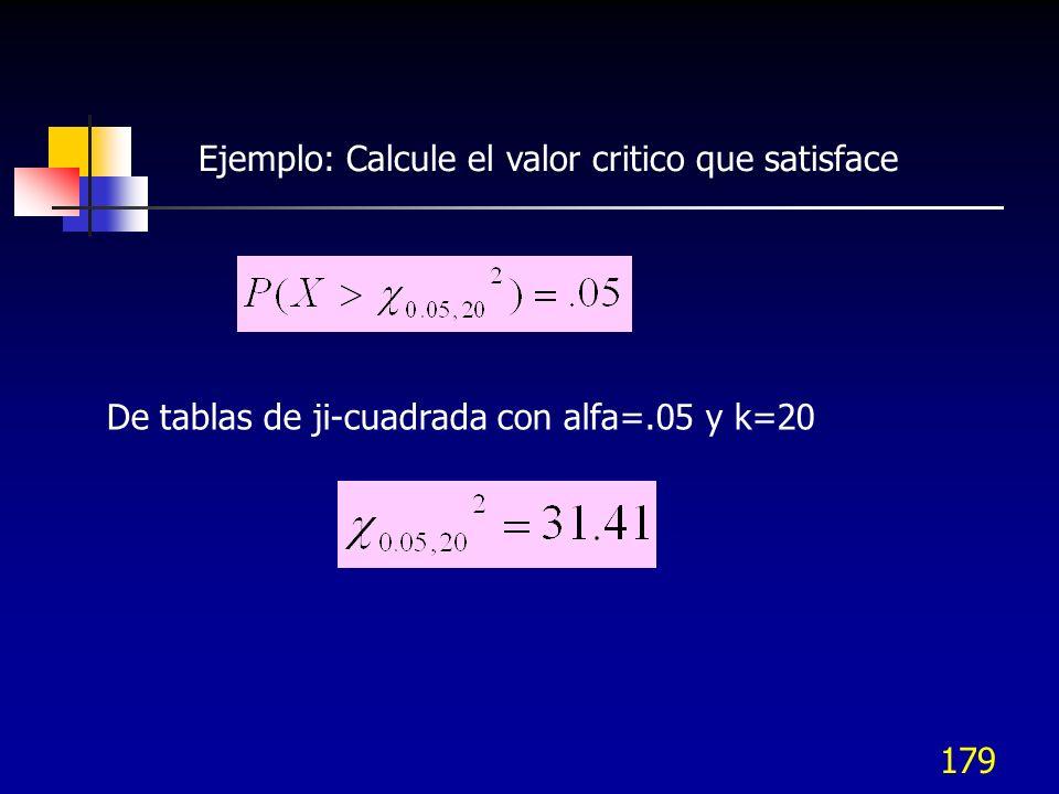179 Ejemplo: Calcule el valor critico que satisface De tablas de ji-cuadrada con alfa=.05 y k=20