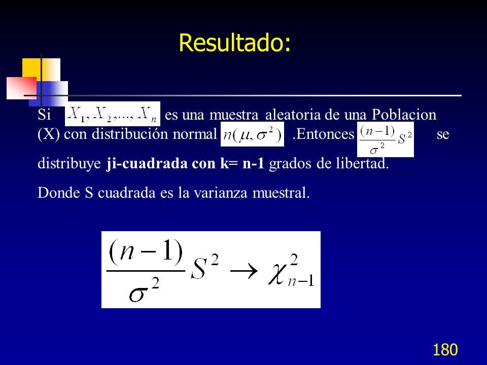180 Resultado: Si es una muestra aleatoria de una Poblacion (X) con distribución normal.Entonces se distribuye ji-cuadrada con k= n-1 grados de libert