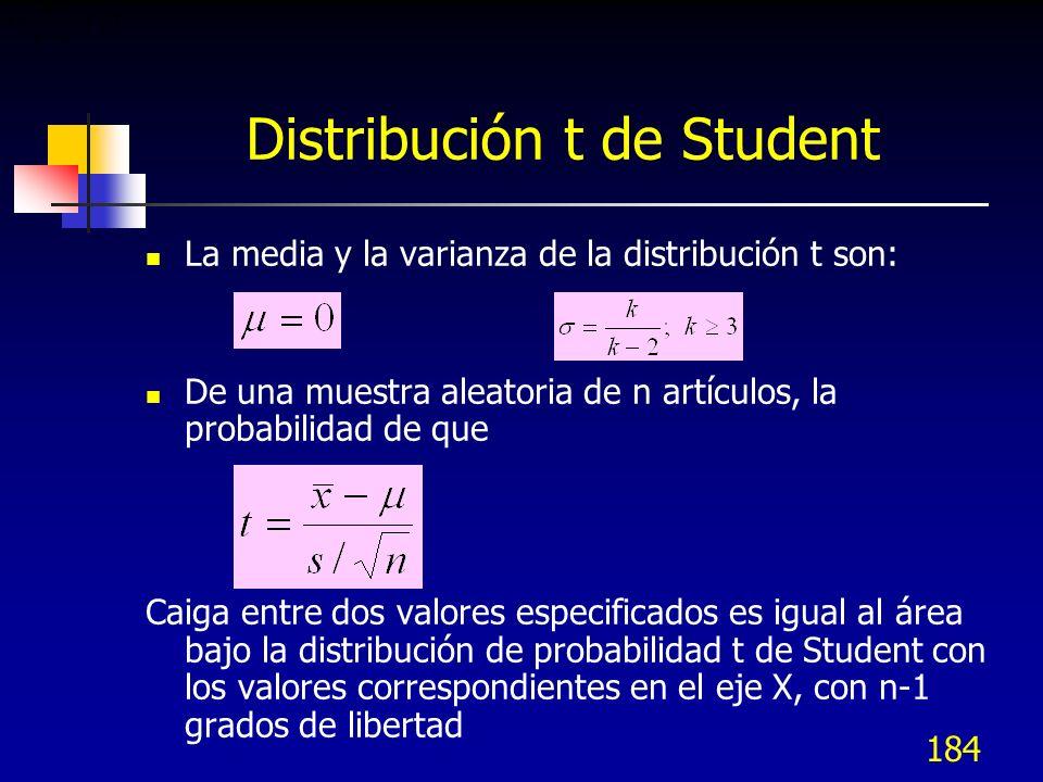 184 Distribución t de Student La media y la varianza de la distribución t son: De una muestra aleatoria de n artículos, la probabilidad de que Caiga e