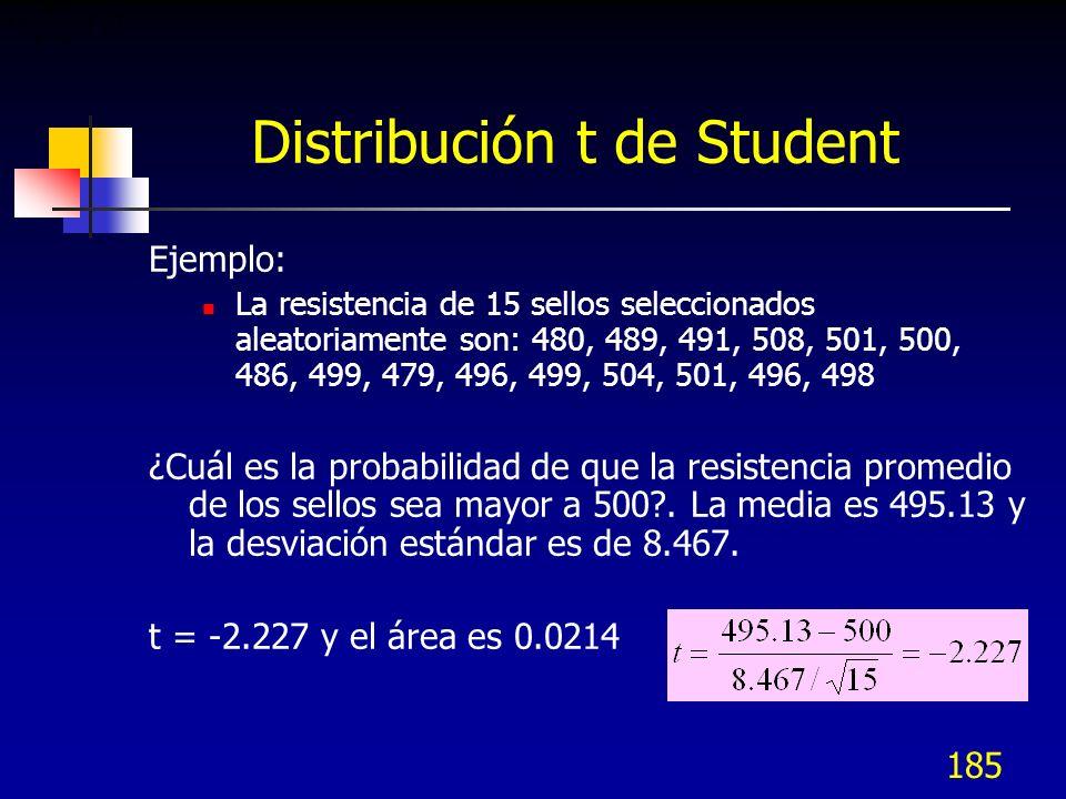 185 Distribución t de Student Ejemplo: La resistencia de 15 sellos seleccionados aleatoriamente son: 480, 489, 491, 508, 501, 500, 486, 499, 479, 496,