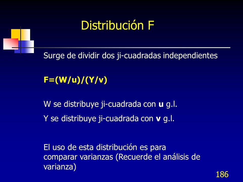186 Distribución F Surge de dividir dos ji-cuadradas independientes F=(W/u)/(Y/v) W se distribuye ji-cuadrada con u g.l. Y se distribuye ji-cuadrada c