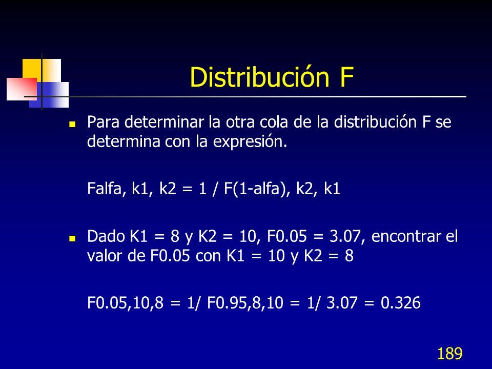 189 Distribución F Para determinar la otra cola de la distribución F se determina con la expresión. Falfa, k1, k2 = 1 / F(1-alfa), k2, k1 Dado K1 = 8