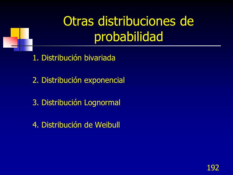 Otras distribuciones de probabilidad 1. Distribución bivariada 2. Distribución exponencial 3. Distribución Lognormal 4. Distribución de Weibull 192