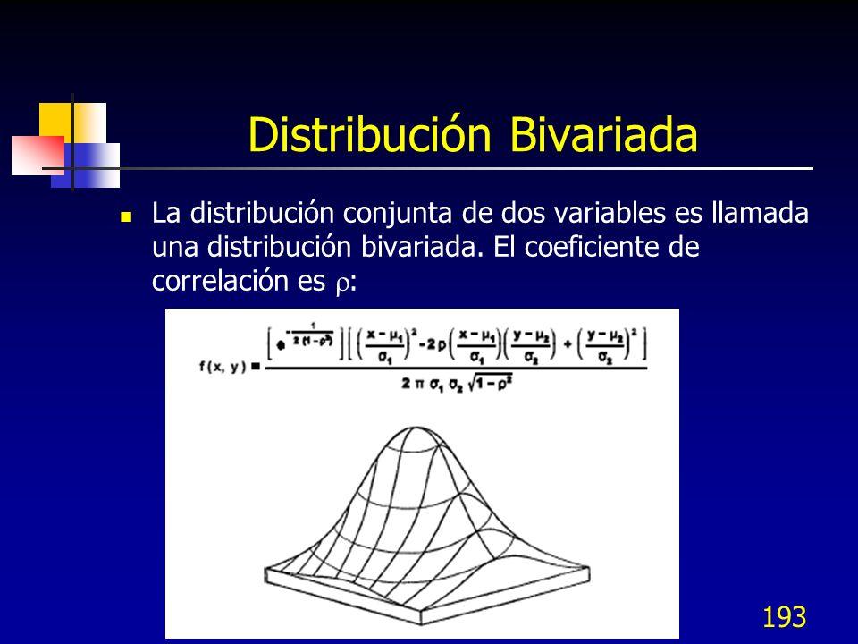 193 Distribución Bivariada La distribución conjunta de dos variables es llamada una distribución bivariada. El coeficiente de correlación es :