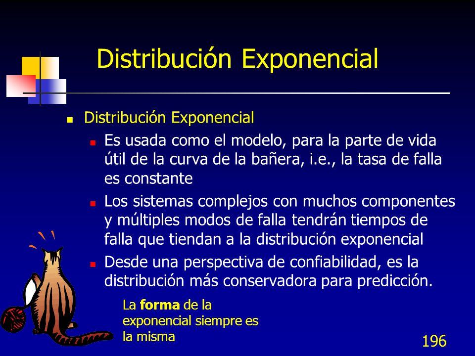 196 Distribución Exponencial Es usada como el modelo, para la parte de vida útil de la curva de la bañera, i.e., la tasa de falla es constante Los sis