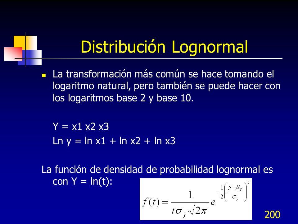 200 Distribución Lognormal La transformación más común se hace tomando el logaritmo natural, pero también se puede hacer con los logaritmos base 2 y b