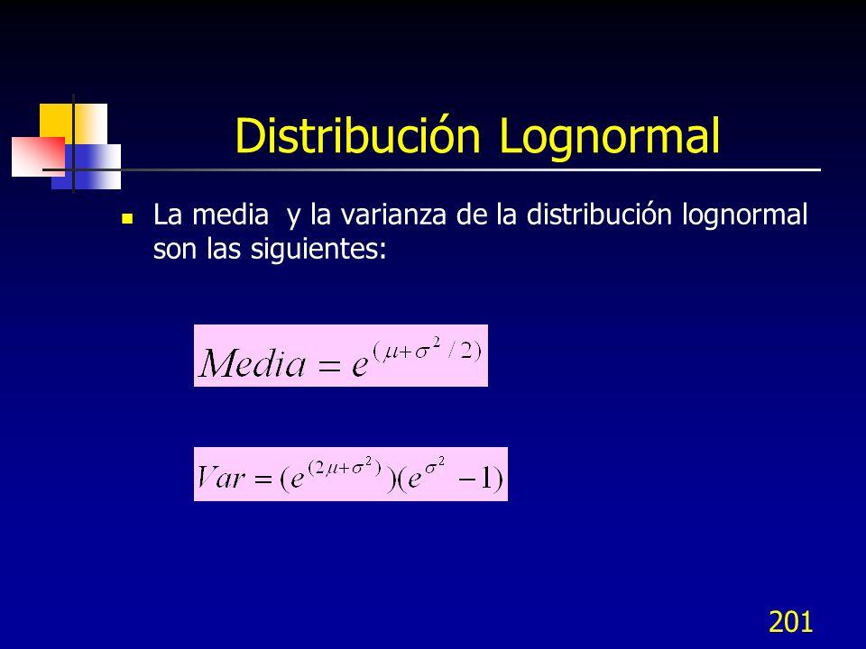 201 Distribución Lognormal La media y la varianza de la distribución lognormal son las siguientes: