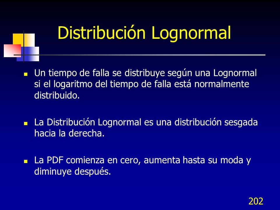 202 Un tiempo de falla se distribuye según una Lognormal si el logaritmo del tiempo de falla está normalmente distribuido. La Distribución Lognormal e