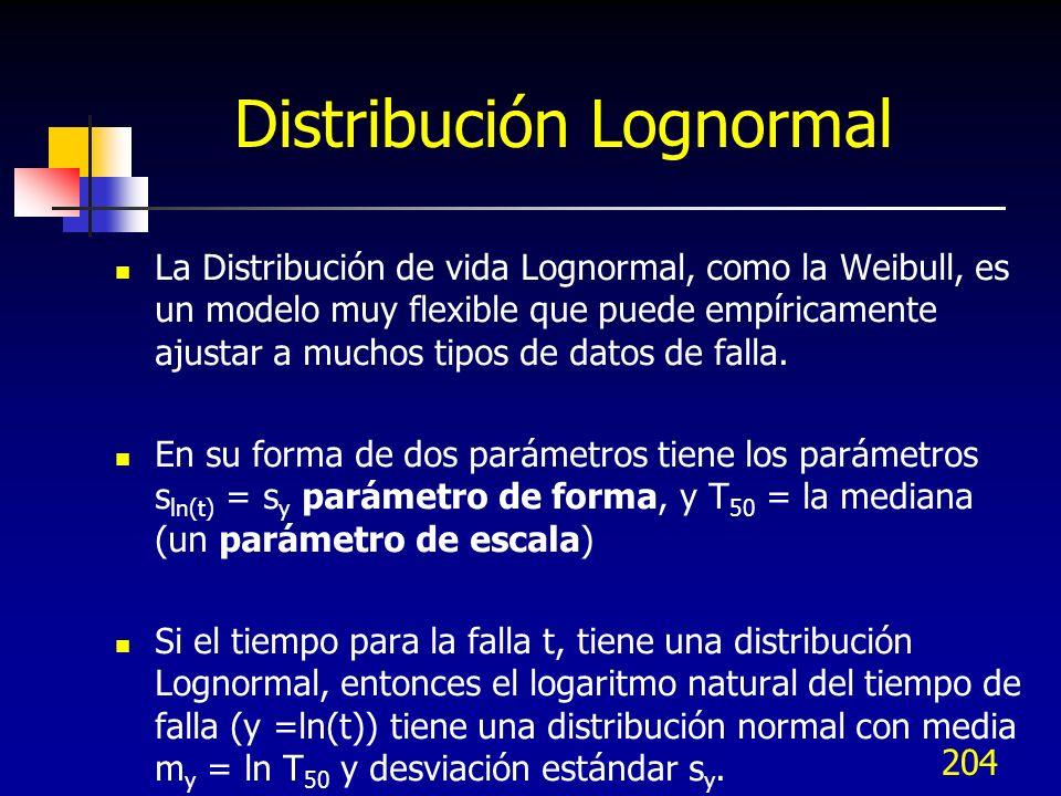 204 La Distribución de vida Lognormal, como la Weibull, es un modelo muy flexible que puede empíricamente ajustar a muchos tipos de datos de falla. En