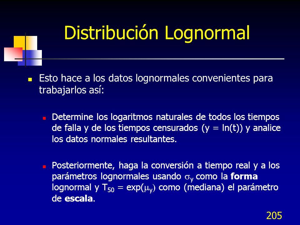 205 Esto hace a los datos lognormales convenientes para trabajarlos así: Determine los logaritmos naturales de todos los tiempos de falla y de los tie