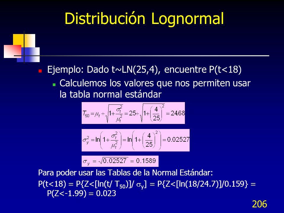 206 Distribución Lognormal Ejemplo: Dado t~LN(25,4), encuentre P(t<18) Calculemos los valores que nos permiten usar la tabla normal estándar Para pode