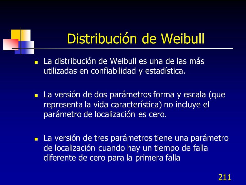 211 Distribución de Weibull La distribución de Weibull es una de las más utilizadas en confiabilidad y estadística. La versión de dos parámetros forma