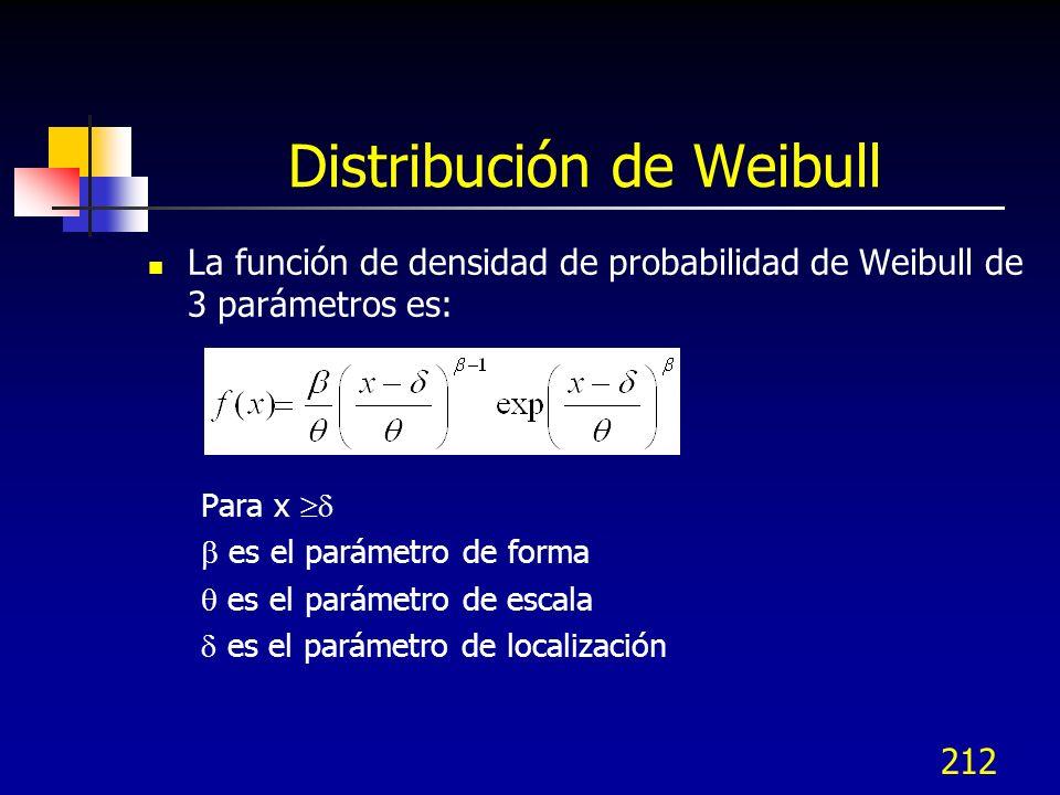 212 Distribución de Weibull La función de densidad de probabilidad de Weibull de 3 parámetros es: Para x es el parámetro de forma es el parámetro de e